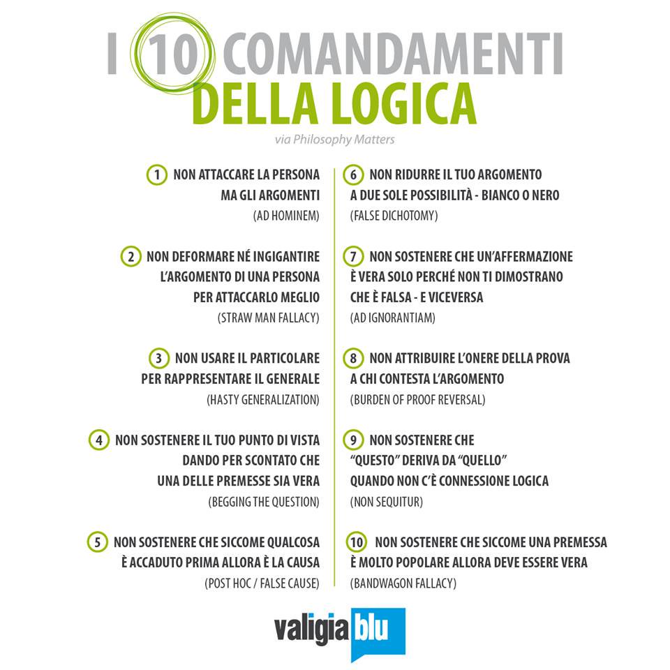 20 fallacie logiche